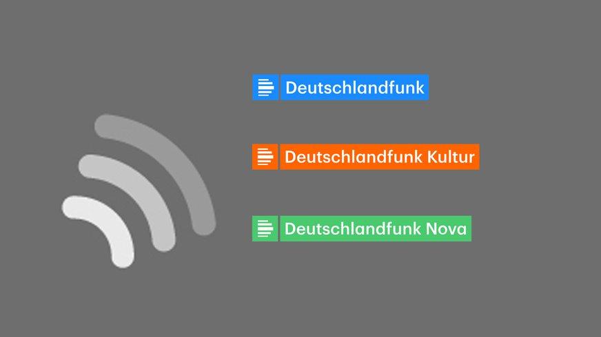 Deutschlandradio, Deutschlandfunk, Deutschlandfunk Kultur, Deutschlandfunk Nova